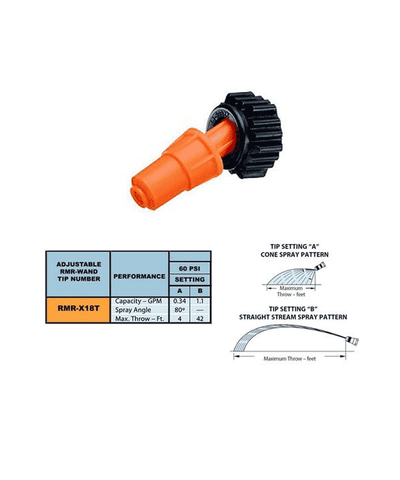 RMR-X18T  Replacement Tip - Standard / Orange