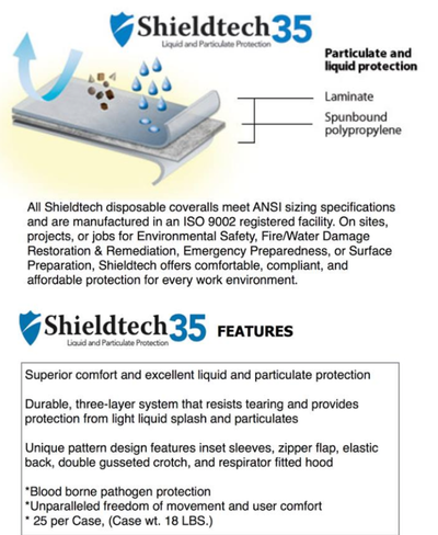 Shieldtech 35 Liquid and Particulate Protection Coveralls