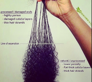 What to Expect from Texture Change:Relaxed to Natural Hair