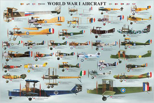 WWI Aircraft Poster