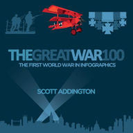 The Great War 100: The First World War in Infographics