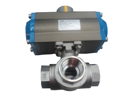 Pneumatic Actuator With Thread