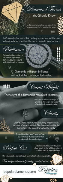 Diamond Terms You Should KNow