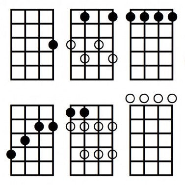 Ukulele / Bass Chord Diagram Font