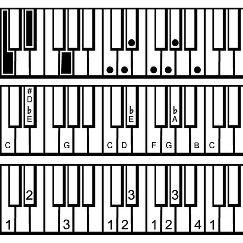 Piano Diagram Font Pack (3 Fonts)