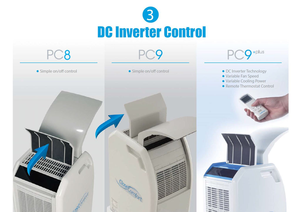 PC9+plus model has DC inverter technology and remote control for variable cooling and fan speed