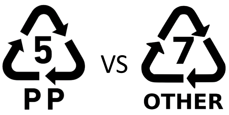 Polypropylene (PP) Water Bottle vs Tritan Water Bottle, Which is Better??