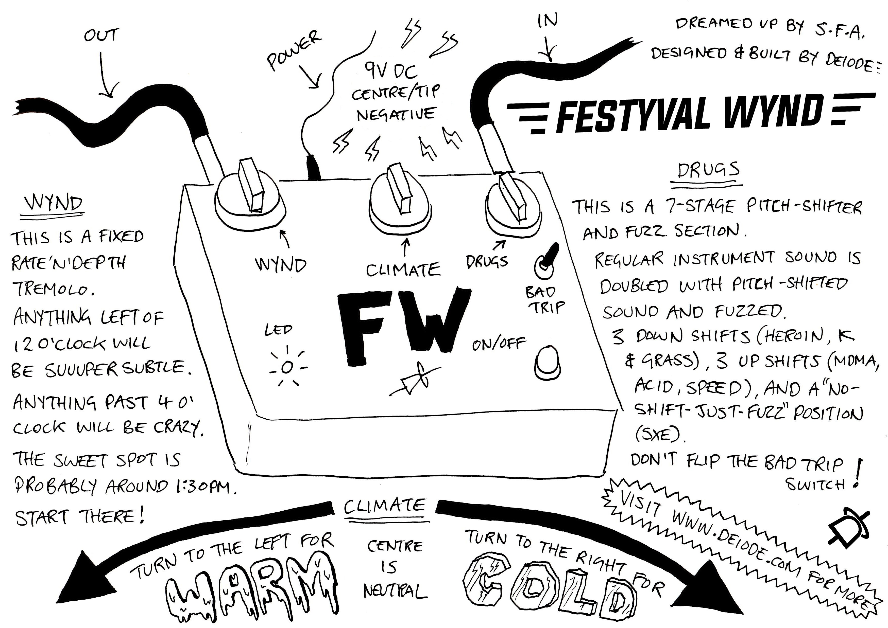 Festyval Wynd Manual