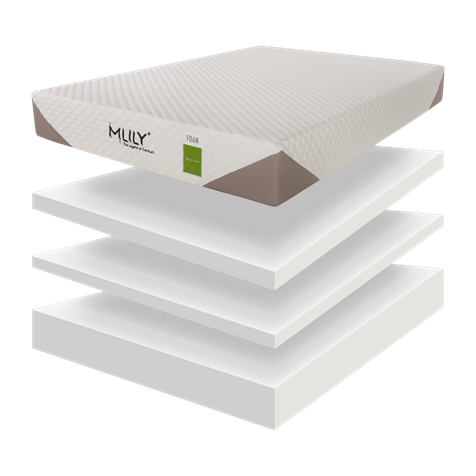 Sleep House Brisbane QLD offers a wide range of Mlily Memory Foam Mattress