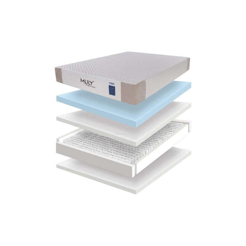 SLEEP HOUSE PERTH WA Offers the best price on Mlily Memory Foam Mattress