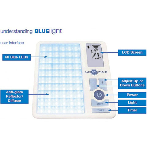 Lumiram BLU/ENERGYLITE™ Light Therapy