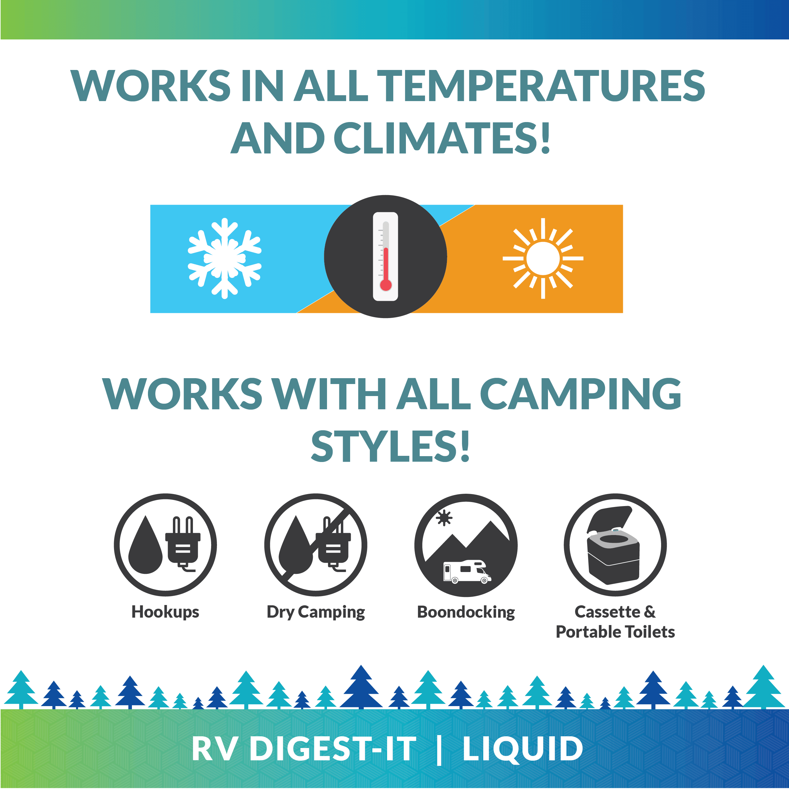 Works in all temperatures and climates, Unique RV Digest-It