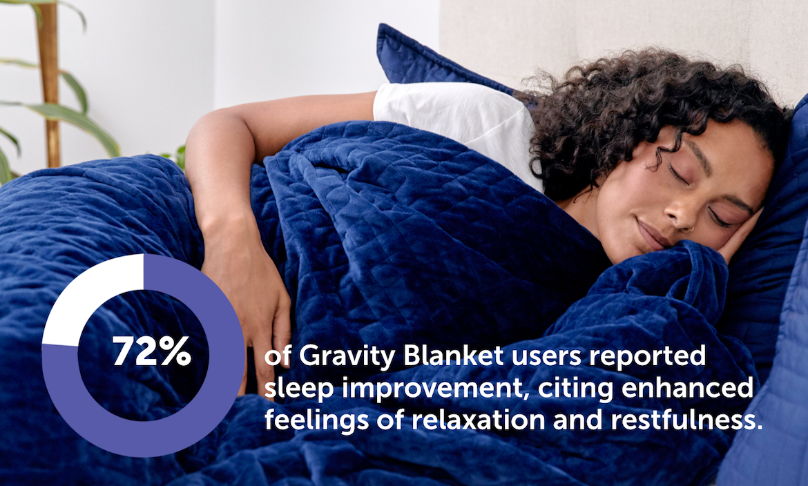 SCIENCE BEHIND THE WEIGHTED BLANKET