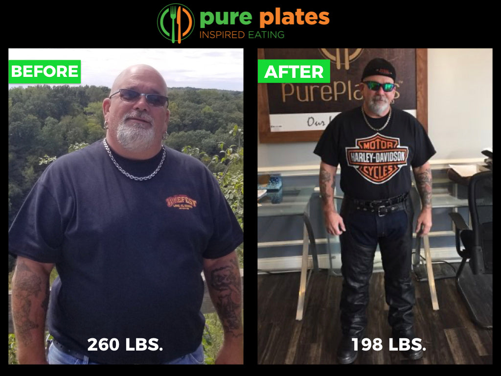 How Jim Lost 62 lbs. in 6 Months Using Pure Plates Meals
