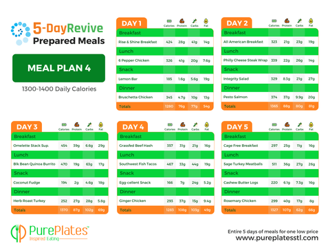 5 Day Meal Plans