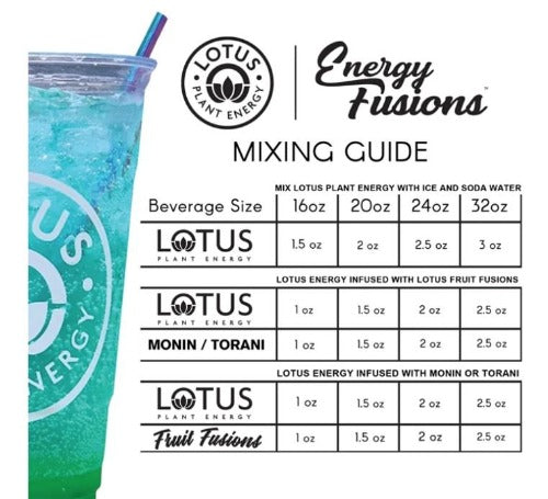 Lotus Plant Energy Fruit Fusions Mixing Guide with Monin and Torani