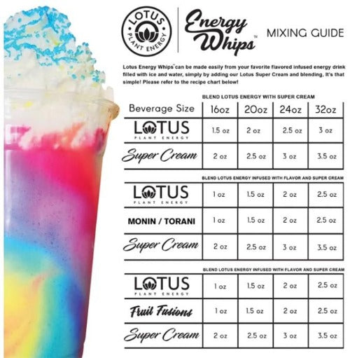 Lotus Plant Energy Mixing Guide with Super Cream, Monin and Torani