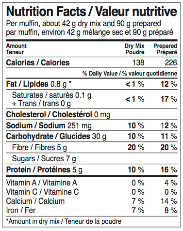 GRAINSTORM Red Fife Heritage Muffin Mix Nutrition Facts Label