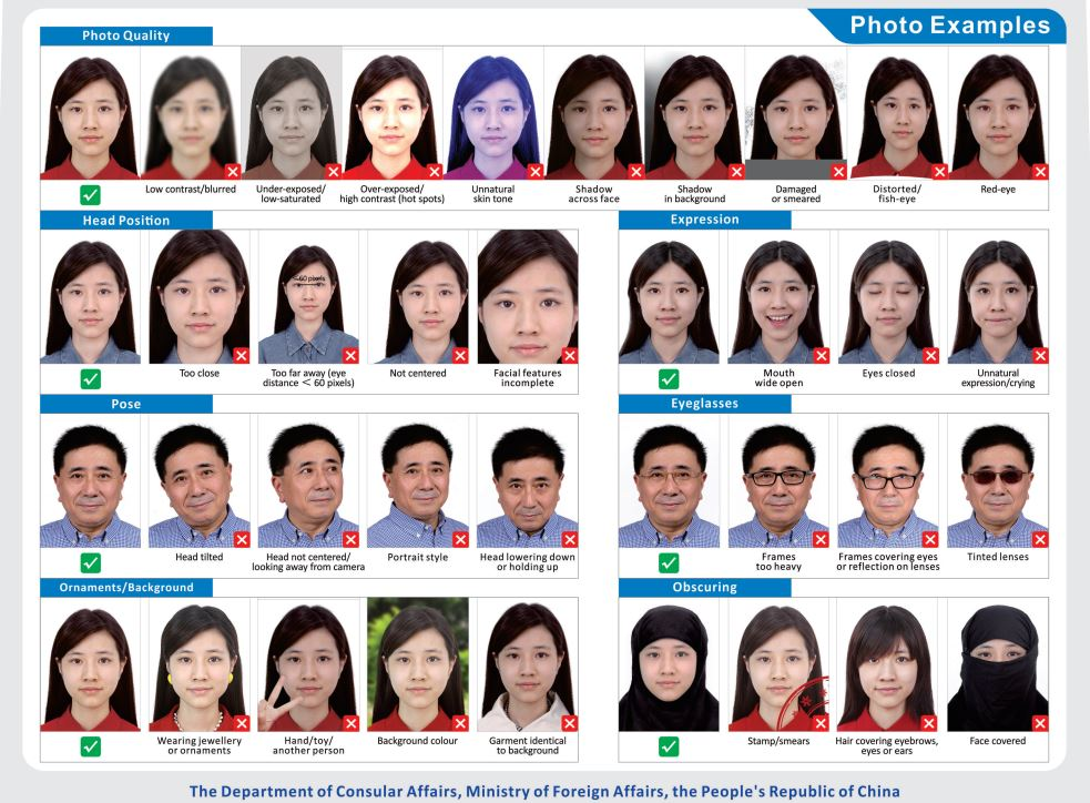 Chinese visa photo examples