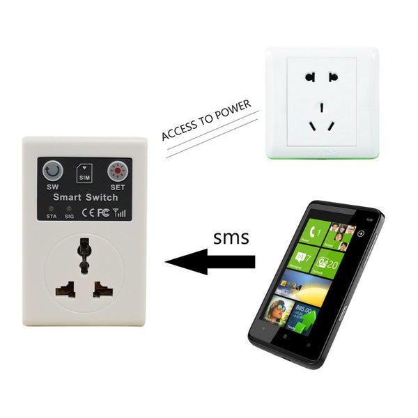 Wholesale RC Remote Control smart Socket UK/EU plug Cellphone Phone PDA GSM Power Smart Switch Drop Shipping