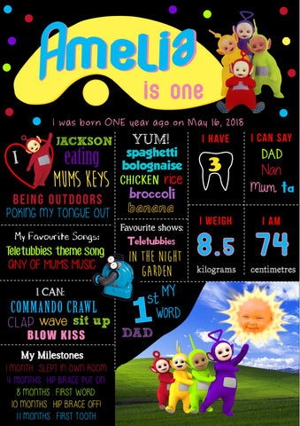 Teletubbies Birthday Party Milestone Poster