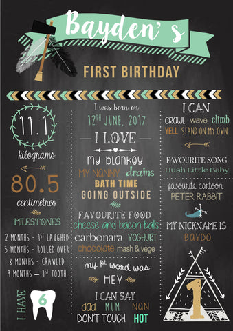 Wild One Birthday Party Milestone Poster