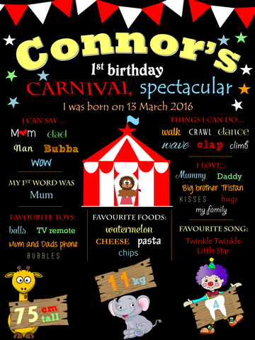 Circus Carnival Theme Birthday Party Milestone Poster