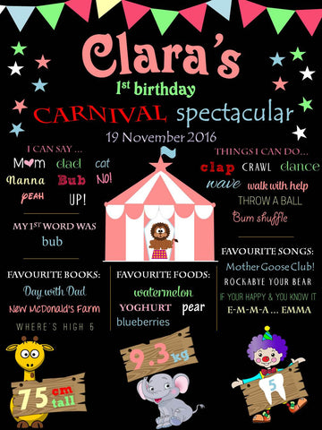 Circus Carnival Pink Theme Birthday Party Milestone Poster