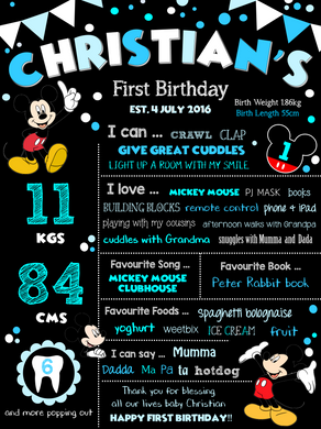Mickey Mouse Blue Birthday Party Milestone Poster