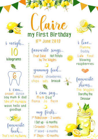 Lemon Birthday Party Milestone Poster