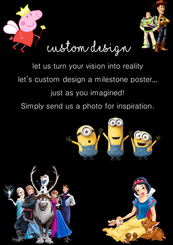 Custom Designed Birthday Party Milestone Poster