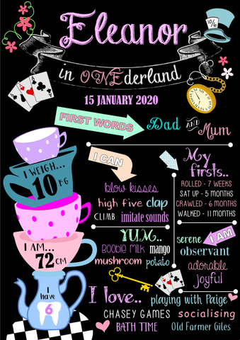 One-derland Birthday Party Milestone Poster