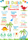 Dinosaur Birthday Party Milestone Poster