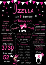 Minnie Mouse Pink Birthday Party Milestone Poster