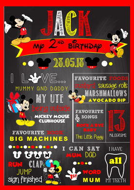 Mickey Mouse Red Birthday Party Milestone Poster
