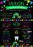 The Very Hungry Caterpillar Birthday Party Milestone Poster
