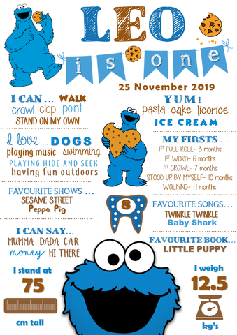 Cookie Monster Birthday Party Milestone Poster
