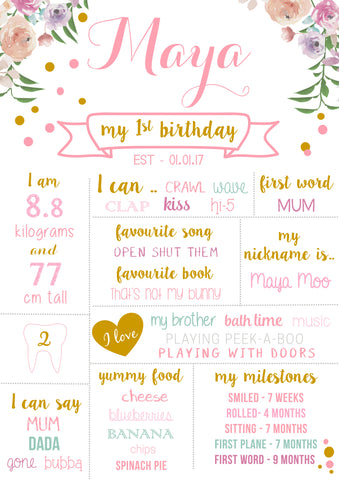 Watercolour Floral Birthday Party Milestone Poster