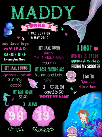 Mermaid Birthday Party Milestone Poster