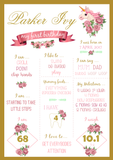 Unicorn Gold Birthday Party Milestone Poster