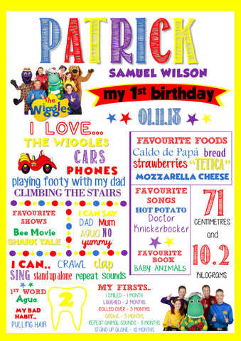 Wiggles Birthday Party Milestone Poster