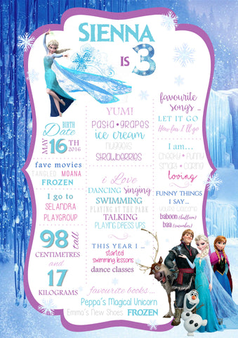 Frozen Birthday Party Milestone Poster