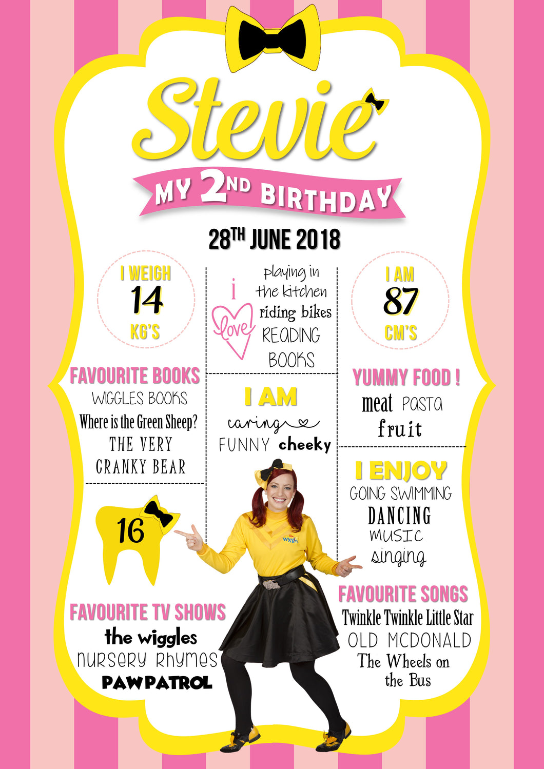 Emma Wiggle Birthday Party Milestone Poster
