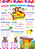 The Wiggles Birthday Party Milestone Poster