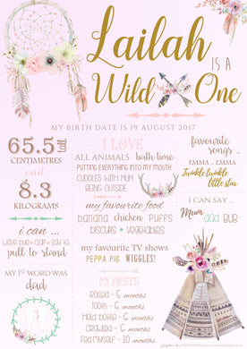 She's a Wild One Birthday Party Milestone Poster