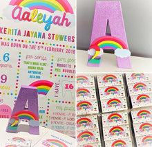 Rainbow Theme Birthday Party Milestone Poster