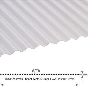 Miniature Profile 0.8mm Corrugated Sheet