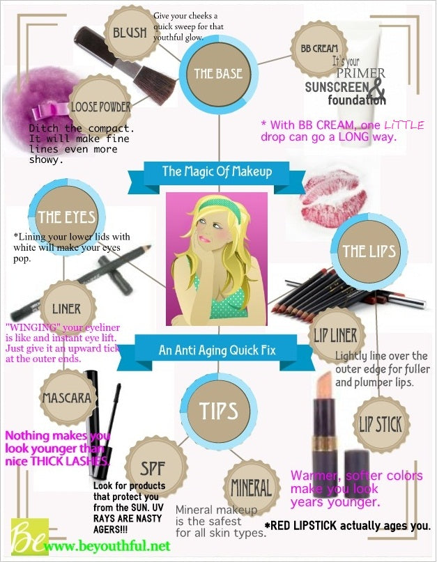 anti aging makeup tricks