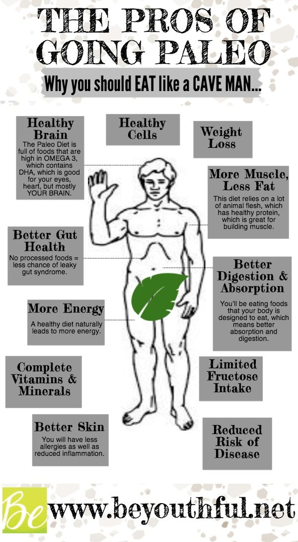 the pros of going paleo