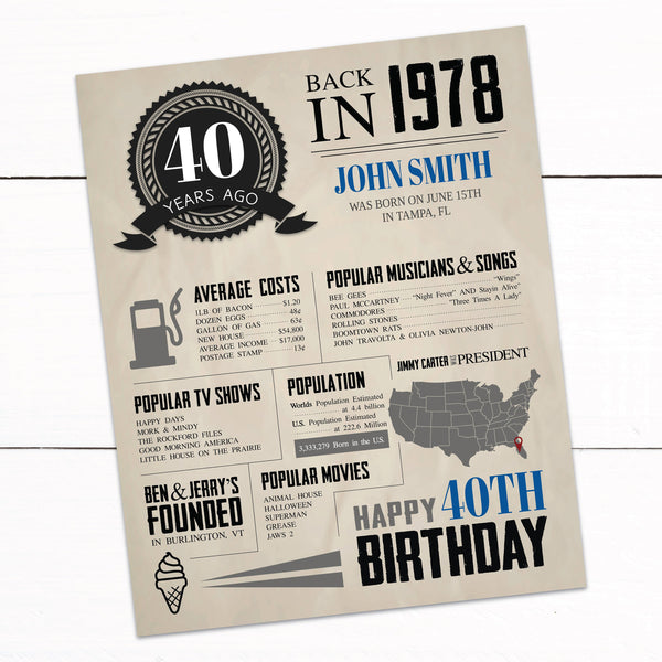 1978 40TH Birthday Sign - 1978 Year in Review - Birthday Year Facts Sign - 40th Birthday Poster - Birthday Poster Sign - Newspaper Facts